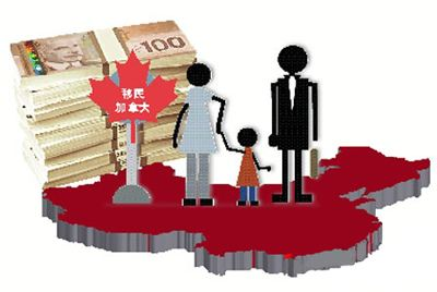 加拿大留学,加拿大移民,加拿大留学移民